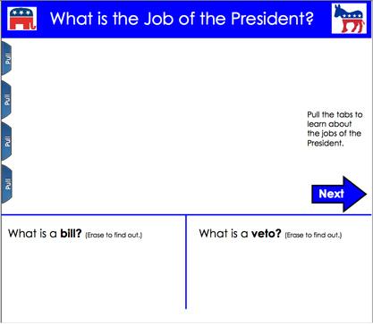 Jobs of the President
