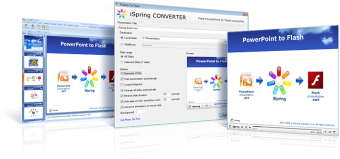 iSpring Converter